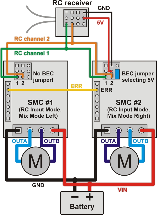 motor controller project astromech a 2 geeks web design wiring diagram for pairing two simple motor controllers rc channel mixing